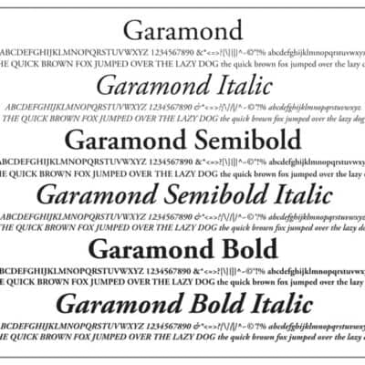 Garamond Font Poster